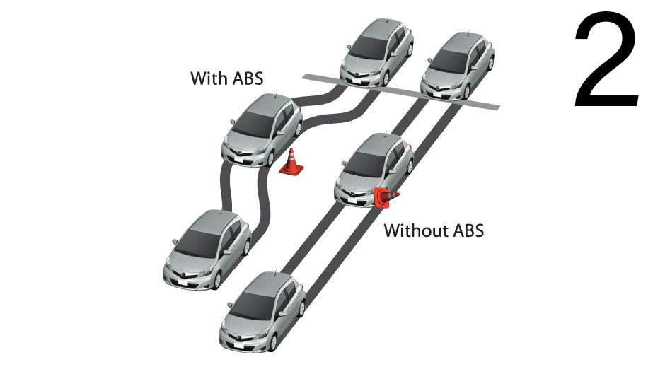 Braking under ABS and Non ABS